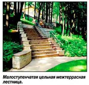 Межтеррасные лестницы цельного типа