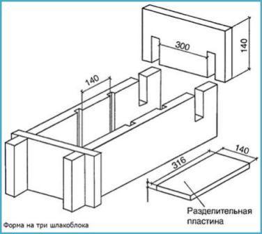 Изготавливая строительный материал своими руками, зачастую используются деревянные формы