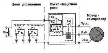 ремонт компрессора холодильника своими руками