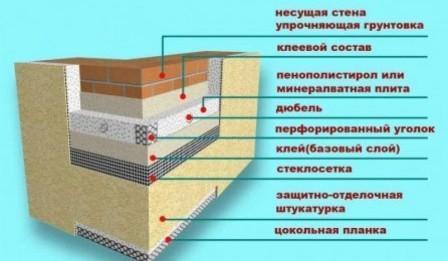 Процесс поклейки сетки на стены: