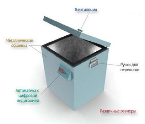 Термоящик с загрузкой сверху вниз (крышка конструкции расположена сверху)