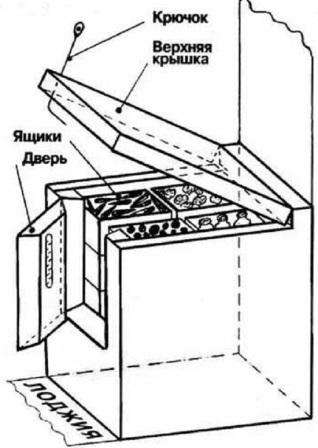 На заметку: в крышке термоящика желательно сделать несколько отверстий, необходимых для вентиляции