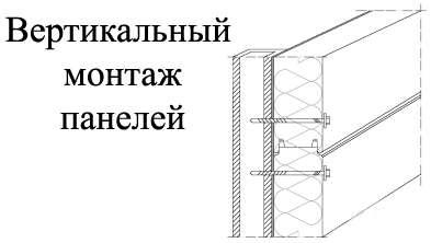 Для установки многослойных панелей не нужна тяжёлая техника, поэтому их можно устанавливать без специальных инструментов. Многослойные панели универсальны.