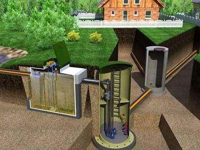 Представлено двумя видами механизмов: станцией и насосом «Малыш». Их очень часто используют для системы водоснабжения дома, полива садового участка. При этом насос успешно функционирует как на земле, так и на дне канализационной ямы.
