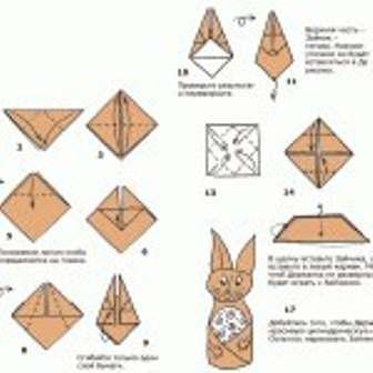 Итак, для малышей, ожидающих ЧУДА в виде пасхального кролика, представляем несколько подходящих вариантов