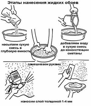 как изготовить жидкие обои