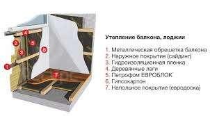 Если балкон был изготовлен из некачественных плит, они трескаются и пропускают влагу. Балкон в любом случае утепляетс