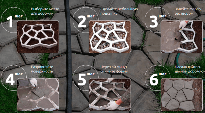 Цементный раствор равномерно выкладывают в форму, не допуская пустот, и тщательно выравнивают верх. Снимают форму, когда раствор немного схватится, по прошествии примерно получаса, держа ее по диаго