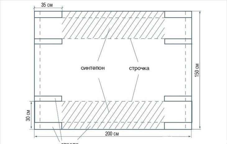 Инструкция по изготовлению гамака для улицы и дома