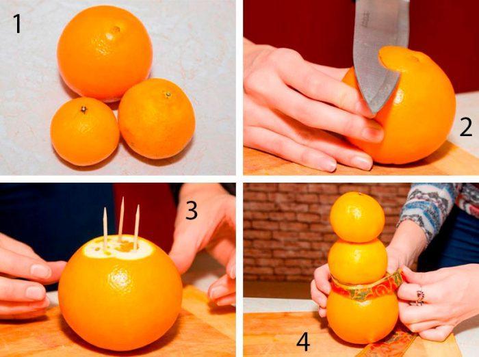 поделки из мандаринов на новый год