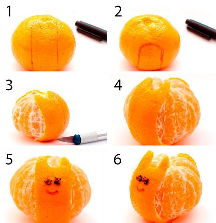поделки из мандаринов своими руками